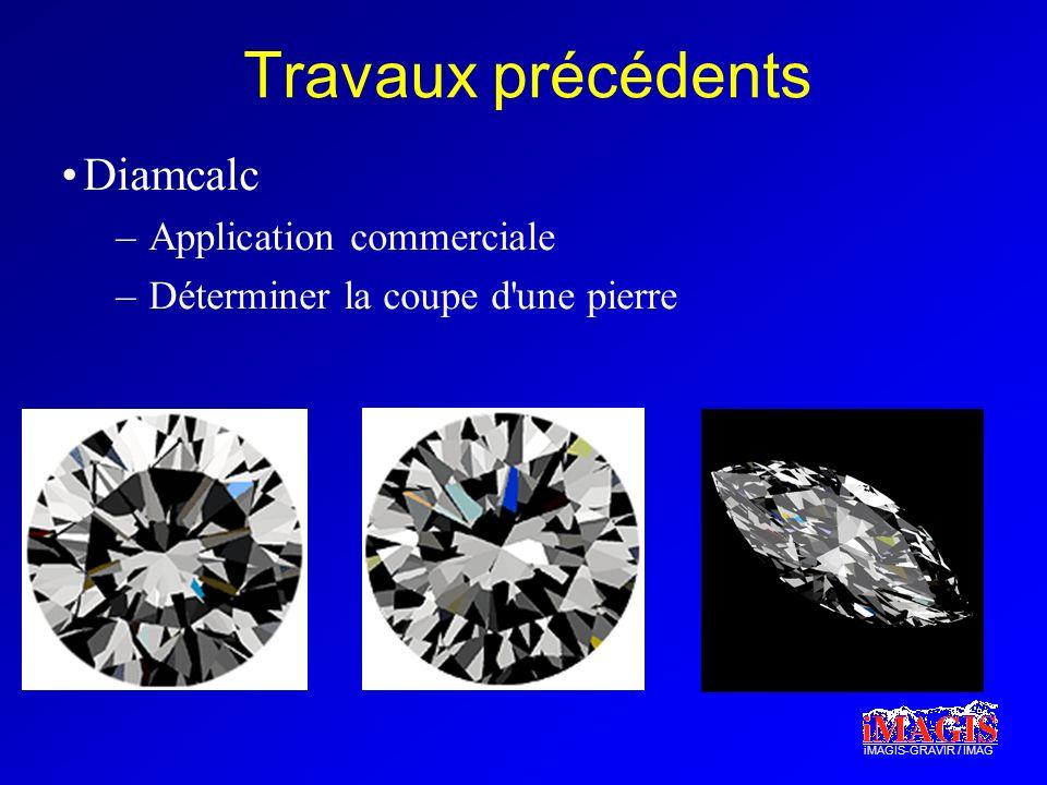 iMAGIS-GRAVIR / IMAG Travaux précédents Diamcalc –Application commerciale –Déterminer la coupe d une pierre