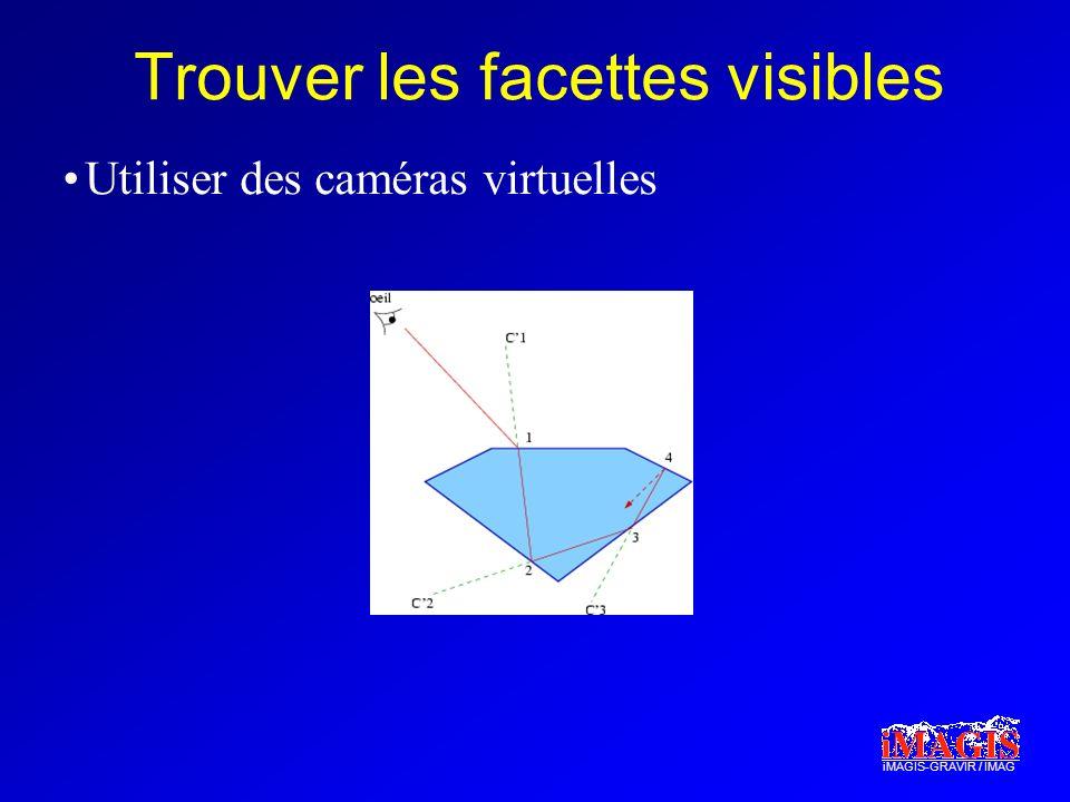 iMAGIS-GRAVIR / IMAG Trouver les facettes visibles Utiliser des caméras virtuelles