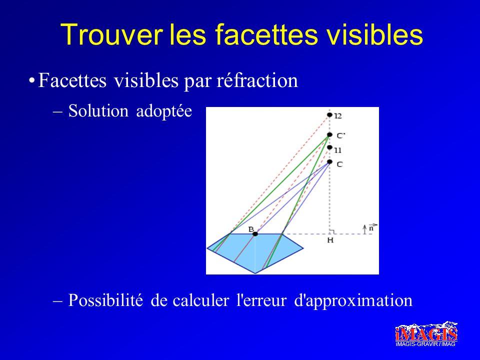 iMAGIS-GRAVIR / IMAG Trouver les facettes visibles Facettes visibles par réfraction –Solution adoptée –Possibilité de calculer l erreur d approximation