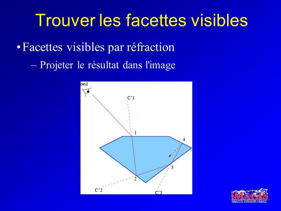 iMAGIS-GRAVIR / IMAG Trouver les facettes visibles Facettes visibles par réfraction –Projeter le résultat dans l image