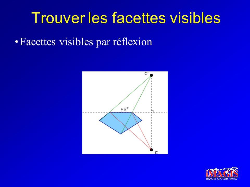 iMAGIS-GRAVIR / IMAG Trouver les facettes visibles Facettes visibles par réflexion