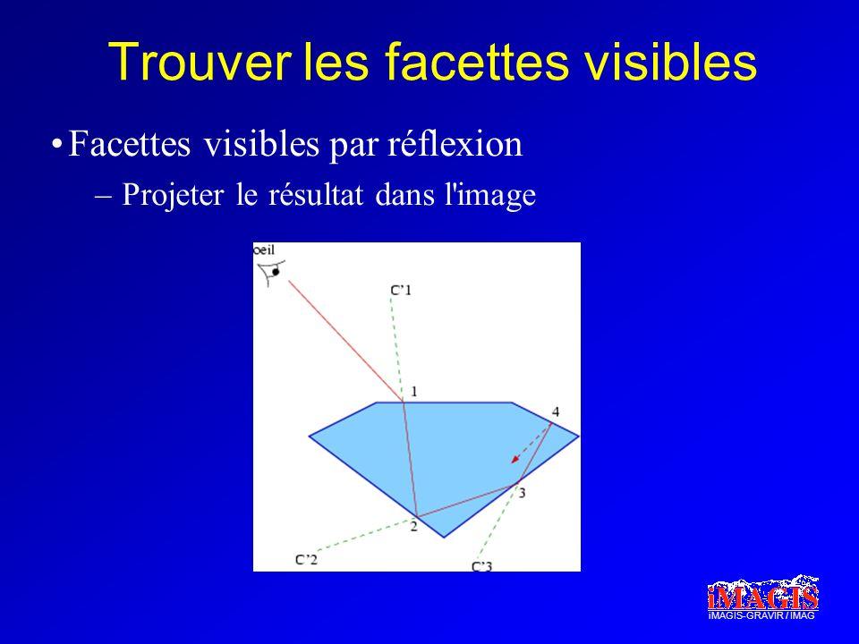 iMAGIS-GRAVIR / IMAG Trouver les facettes visibles Facettes visibles par réflexion –Projeter le résultat dans l image