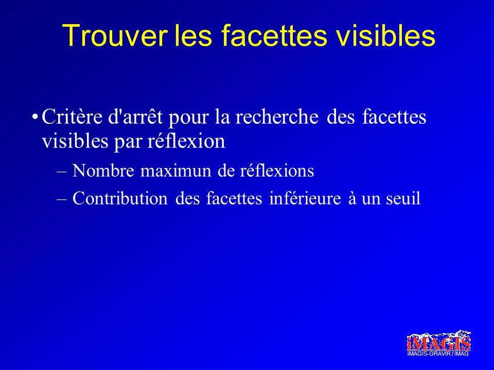 iMAGIS-GRAVIR / IMAG Trouver les facettes visibles Critère d arrêt pour la recherche des facettes visibles par réflexion –Nombre maximun de réflexions –Contribution des facettes inférieure à un seuil