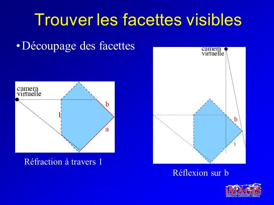 iMAGIS-GRAVIR / IMAG Trouver les facettes visibles Découpage des facettes Réfraction à travers 1 Réflexion sur b