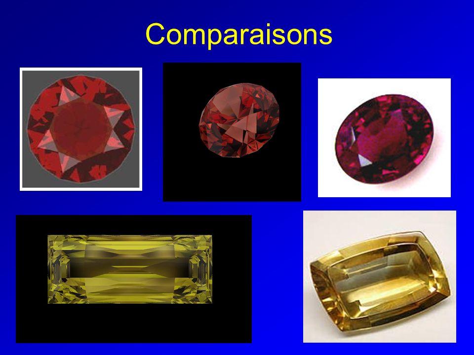 iMAGIS-GRAVIR / IMAG Comparaisons