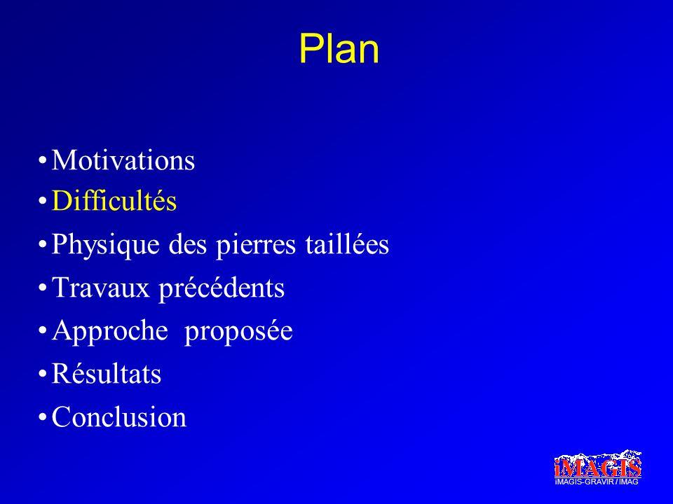 iMAGIS-GRAVIR / IMAG Plan Motivations Difficultés Physique des pierres taillées Travaux précédents Approche proposée Résultats Conclusion