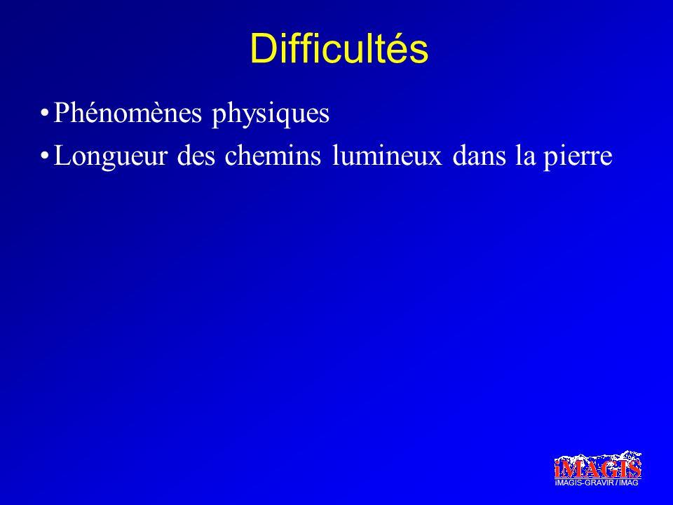 iMAGIS-GRAVIR / IMAG Difficultés Phénomènes physiques Longueur des chemins lumineux dans la pierre