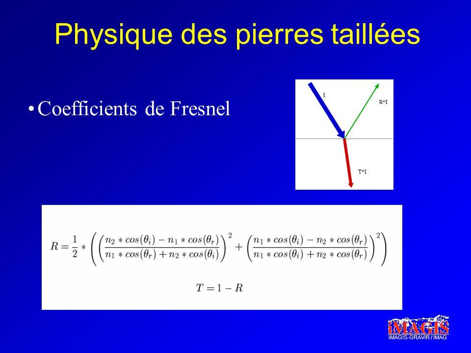 iMAGIS-GRAVIR / IMAG Physique des pierres taillées Coefficients de Fresnel
