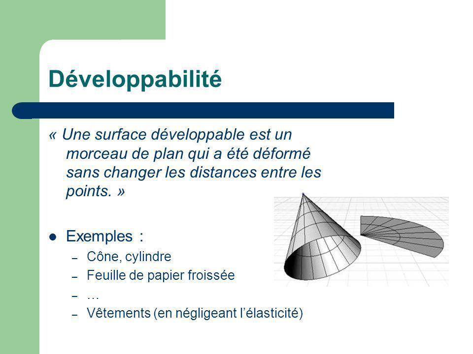 Développabilité « Une surface développable est un morceau de plan qui a été déformé sans changer les distances entre les points. » Exemples : – Cône,