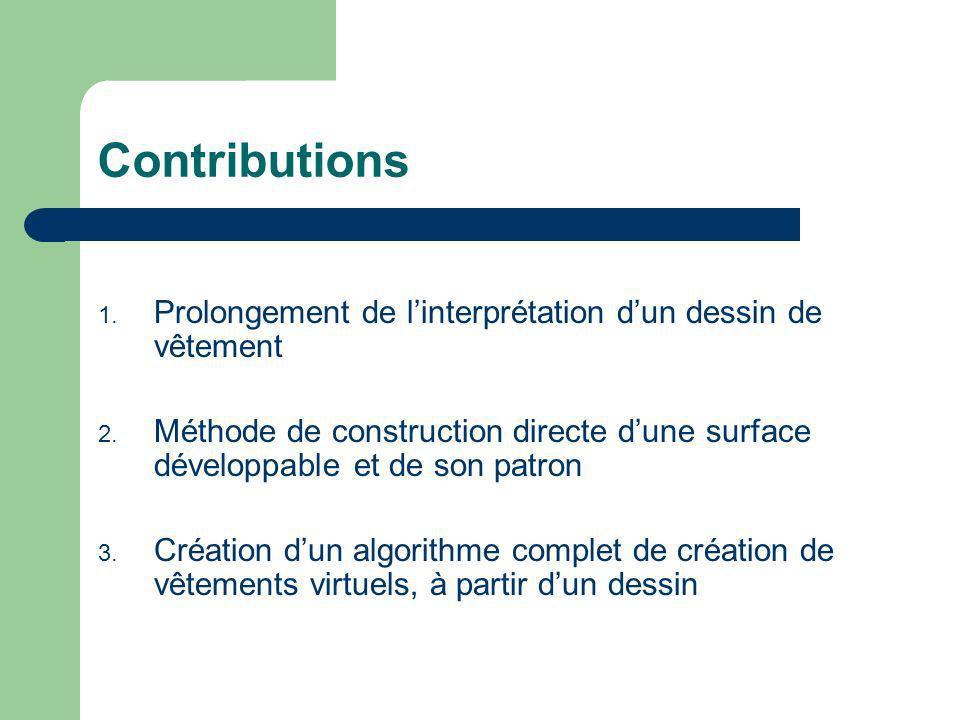 Contributions 1. Prolongement de linterprétation dun dessin de vêtement 2. Méthode de construction directe dune surface développable et de son patron
