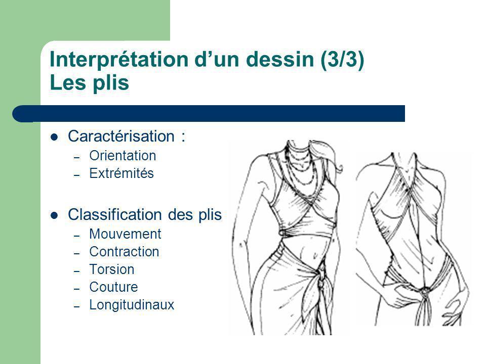 Interprétation dun dessin (3/3) Les plis Caractérisation : – Orientation – Extrémités Classification des plis – Mouvement – Contraction – Torsion – Co