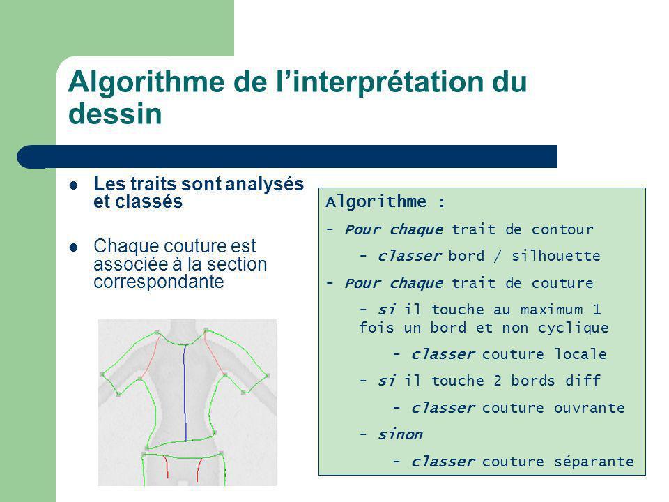 Algorithme de linterprétation du dessin Les traits sont analysés et classés Chaque couture est associée à la section correspondante Algorithme : - Pou