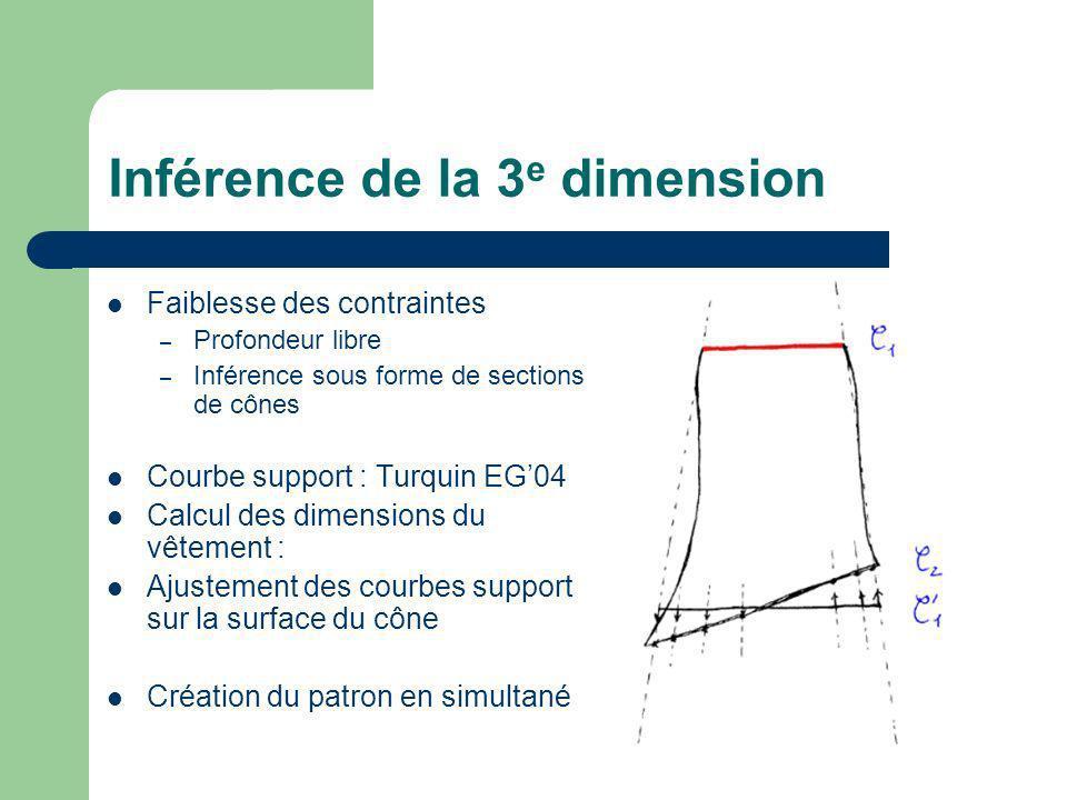 Inférence de la 3 e dimension Faiblesse des contraintes – Profondeur libre – Inférence sous forme de sections de cônes Courbe support : Turquin EG04 C