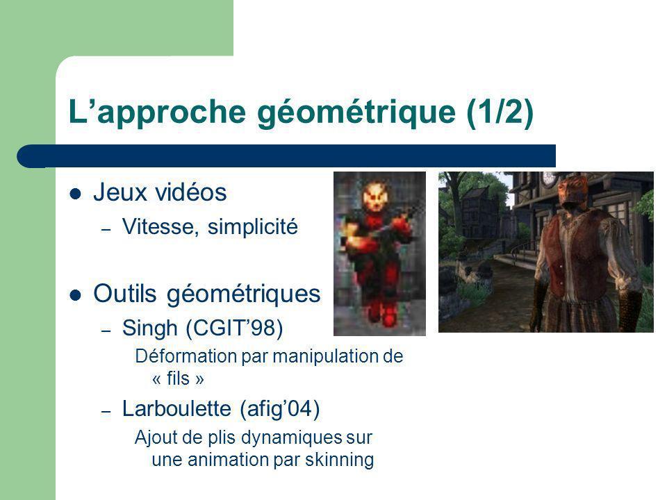 Lapproche géométrique (1/2) Jeux vidéos – Vitesse, simplicité Outils géométriques – Singh (CGIT98) Déformation par manipulation de « fils » – Larboule