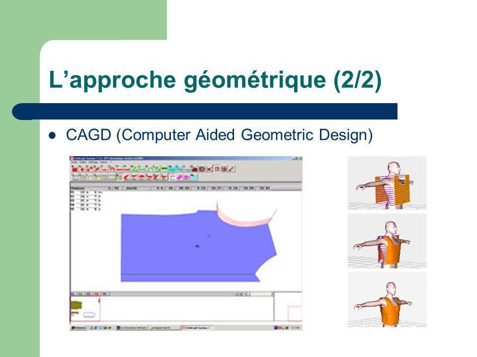 Lapproche géométrique (2/2) CAGD (Computer Aided Geometric Design)