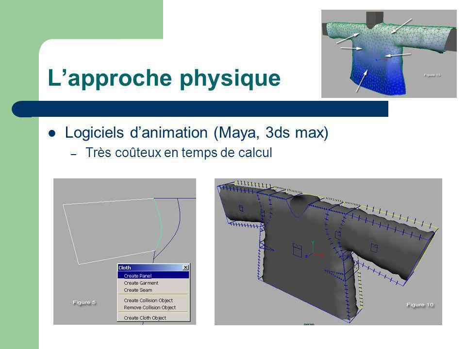 Lapproche physique Logiciels danimation (Maya, 3ds max) – Très coûteux en temps de calcul