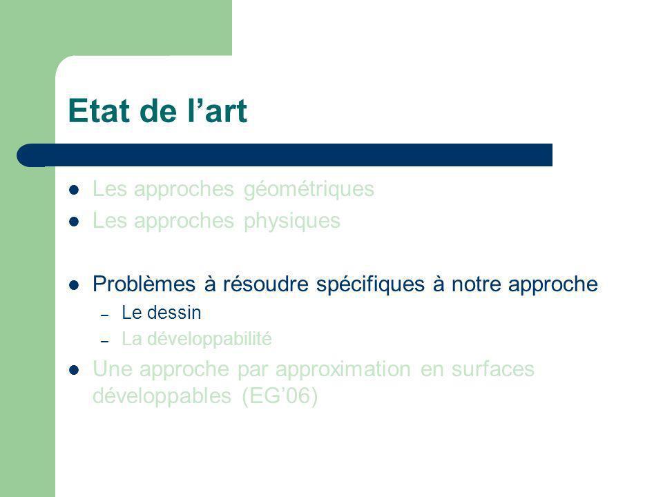 Interprétation dun dessin (2/3) Les coutures Caractérisation : – Nombre de bord du vêtement Coutures – Locales – Séparantes – Ouvrantes