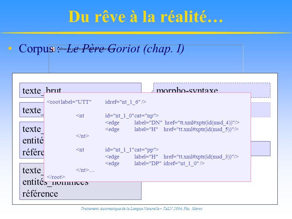 Traitement Automatique de la Langue Naturelle – TALN 2004, Fès, Maroc syntaxe Corpus : Le Père Goriot (chap. I) texte_brut texte_balisé_tei entités_no