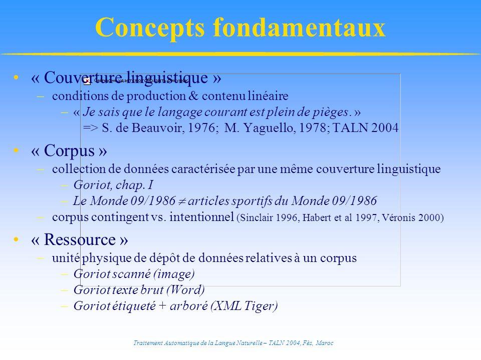 Traitement Automatique de la Langue Naturelle – TALN 2004, Fès, Maroc « Couverture linguistique » –conditions de production & contenu linéaire –« Je s