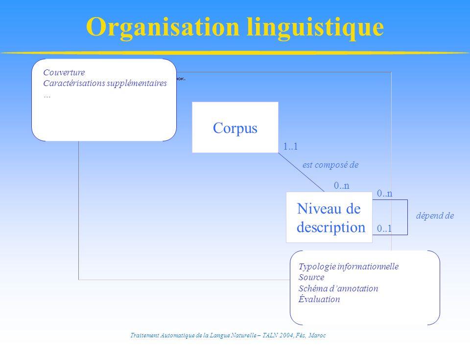 Traitement Automatique de la Langue Naturelle – TALN 2004, Fès, Maroc Organisation linguistique Corpus Couverture Caractérisations supplémentaires … d