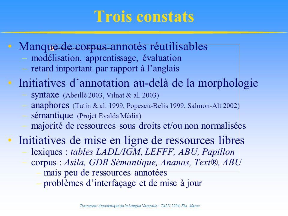 Traitement Automatique de la Langue Naturelle – TALN 2004, Fès, Maroc Trois constats Manque de corpus annotés réutilisables –modélisation, apprentissa
