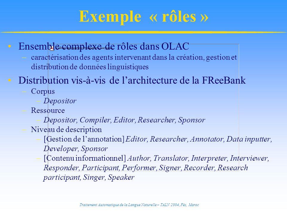 Traitement Automatique de la Langue Naturelle – TALN 2004, Fès, Maroc Exemple « rôles » Ensemble complexe de rôles dans OLAC –caractérisation des agen