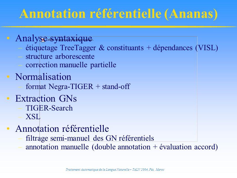 Traitement Automatique de la Langue Naturelle – TALN 2004, Fès, Maroc Annotation référentielle (Ananas) Analyse syntaxique –étiquetage TreeTagger & co
