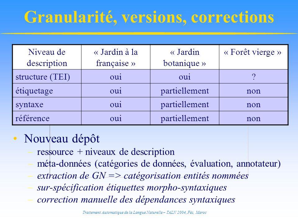 Traitement Automatique de la Langue Naturelle – TALN 2004, Fès, Maroc Granularité, versions, corrections Nouveau dépôt –ressource + niveaux de descrip