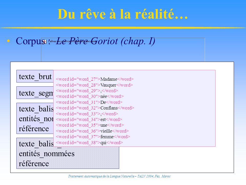 Traitement Automatique de la Langue Naturelle – TALN 2004, Fès, Maroc Corpus : Le Père Goriot (chap. I) texte_brut texte_balisé_tei entités_nommées ré