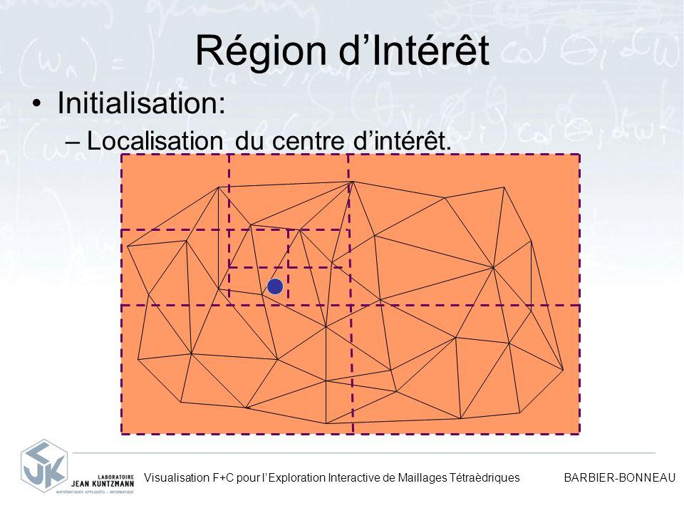 Région dIntérêt Initialisation: –Localisation du centre dintérêt. Visualisation F+C pour lExploration Interactive de Maillages Tétraèdriques BARBIER-B