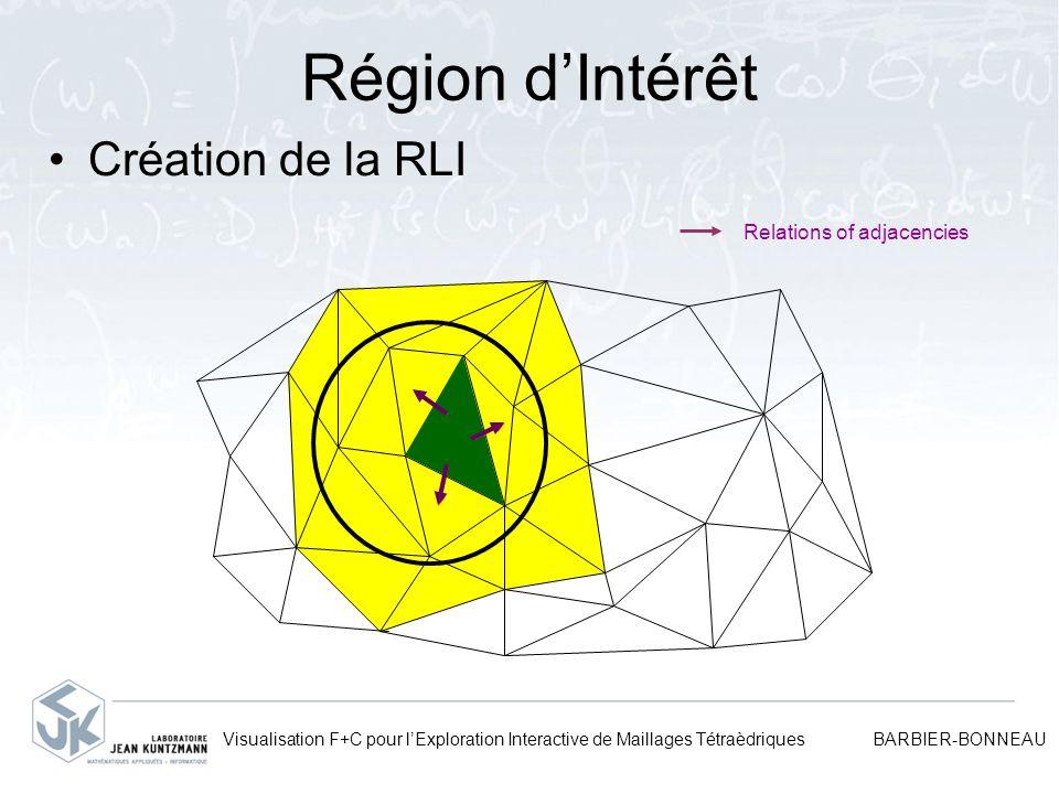 Relations of adjacencies Région dIntérêt Création de la RLI Visualisation F+C pour lExploration Interactive de Maillages Tétraèdriques BARBIER-BONNEAU