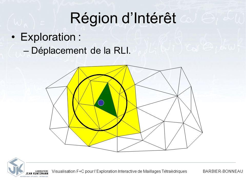 Région dIntérêt Exploration : –Déplacement de la RLI. Visualisation F+C pour lExploration Interactive de Maillages Tétraèdriques BARBIER-BONNEAU