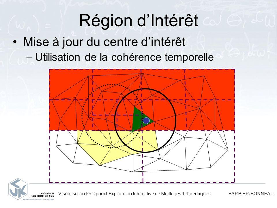Région dIntérêt Mise à jour du centre dintérêt –Utilisation de la cohérence temporelle Visualisation F+C pour lExploration Interactive de Maillages Té
