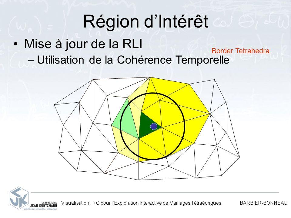 Border Tetrahedra Mise à jour de la RLI –Utilisation de la Cohérence Temporelle Région dIntérêt Visualisation F+C pour lExploration Interactive de Mai