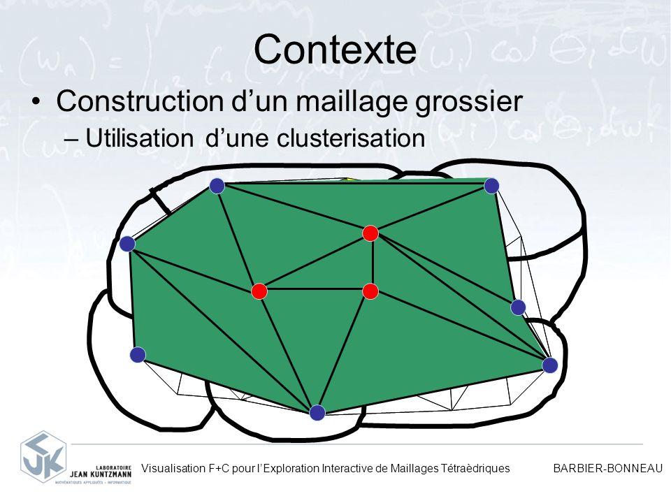 Visualisation F+C pour lExploration Interactive de Maillages Tétraèdriques BARBIER-BONNEAU Contexte Construction dun maillage grossier –Utilisation du