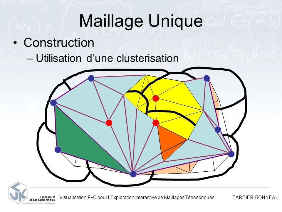 Visualisation F+C pour lExploration Interactive de Maillages Tétraèdriques BARBIER-BONNEAU Maillage Unique Construction –Utilisation dune clusterisati