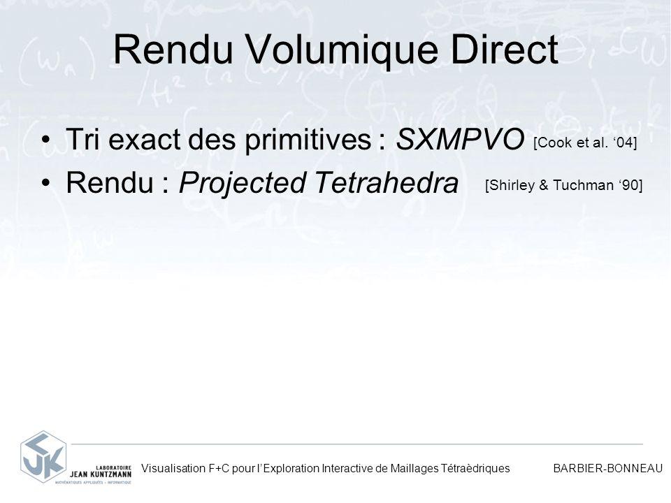 Visualisation F+C pour lExploration Interactive de Maillages Tétraèdriques BARBIER-BONNEAU Rendu Volumique Direct Tri exact des primitives : SXMPVO Re