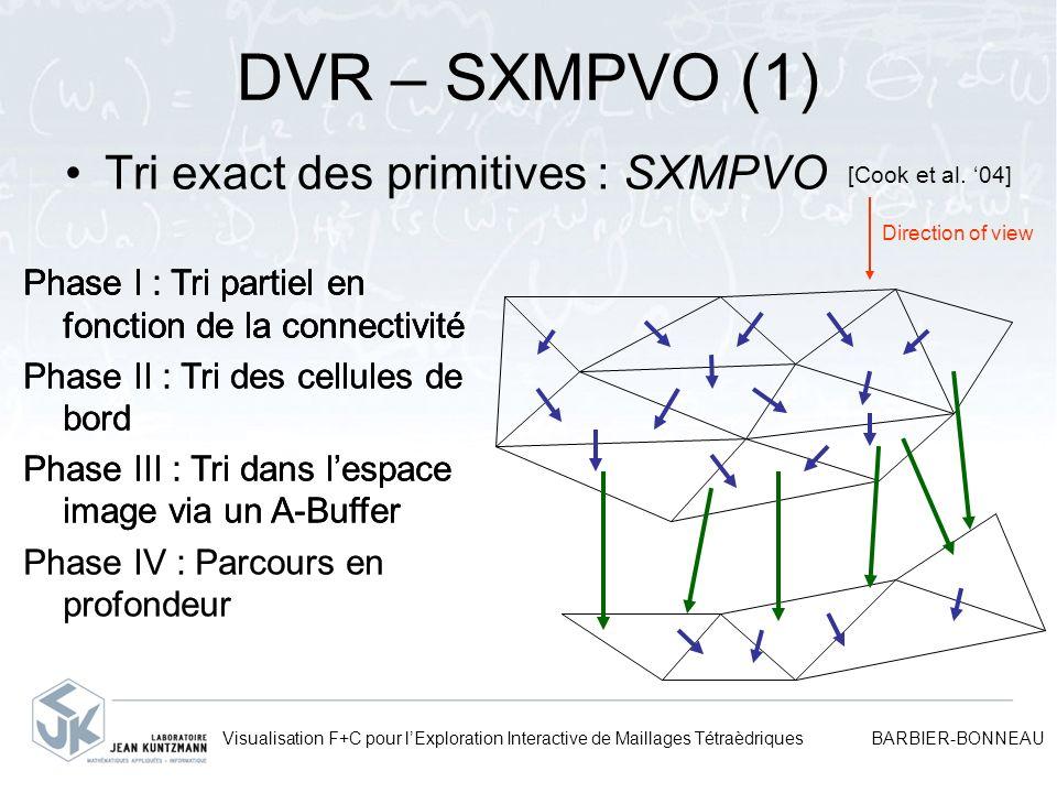 Visualisation F+C pour lExploration Interactive de Maillages Tétraèdriques BARBIER-BONNEAU DVR – SXMPVO (1) Tri exact des primitives : SXMPVO [Cook et