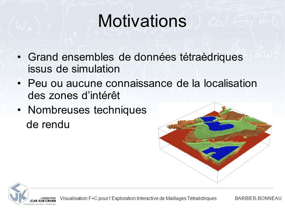 Visualisation F+C pour lExploration Interactive de Maillages Tétraèdriques BARBIER-BONNEAU Motivations Grand ensembles de données tétraèdriques issus