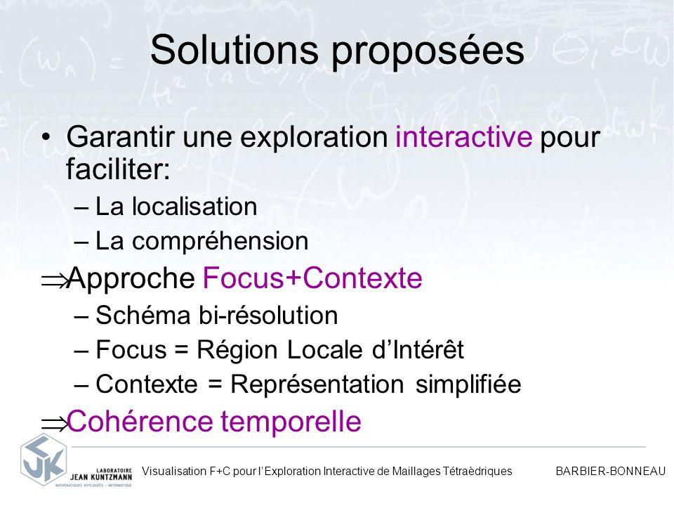 Visualisation F+C pour lExploration Interactive de Maillages Tétraèdriques BARBIER-BONNEAU Solutions proposées Garantir une exploration interactive po