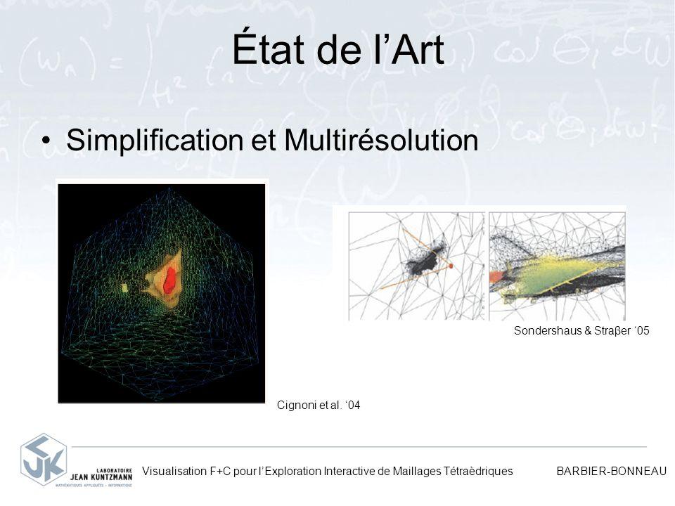 Visualisation F+C pour lExploration Interactive de Maillages Tétraèdriques BARBIER-BONNEAU État de lArt Simplification et Multirésolution Sondershaus