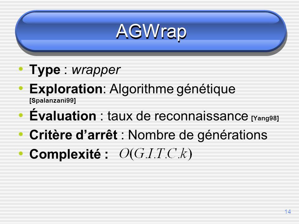 14 AGWrap Type : wrapper Exploration: Algorithme génétique [Spalanzani99] Évaluation : taux de reconnaissance [Yang98] Critère darrêt : Nombre de générations Complexité :
