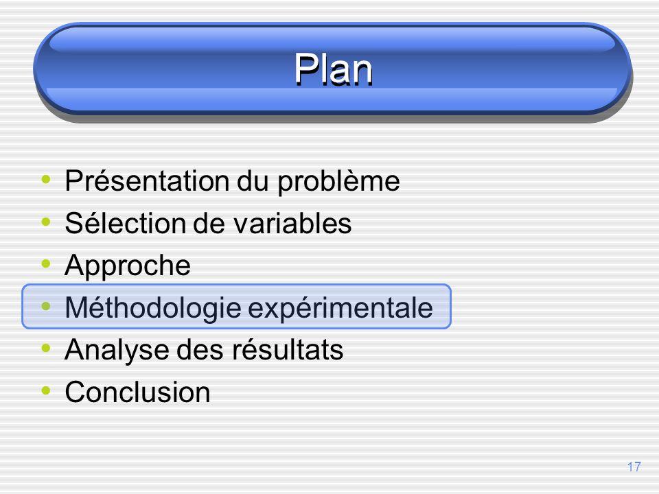 17 Plan Présentation du problème Sélection de variables Approche Méthodologie expérimentale Analyse des résultats Conclusion