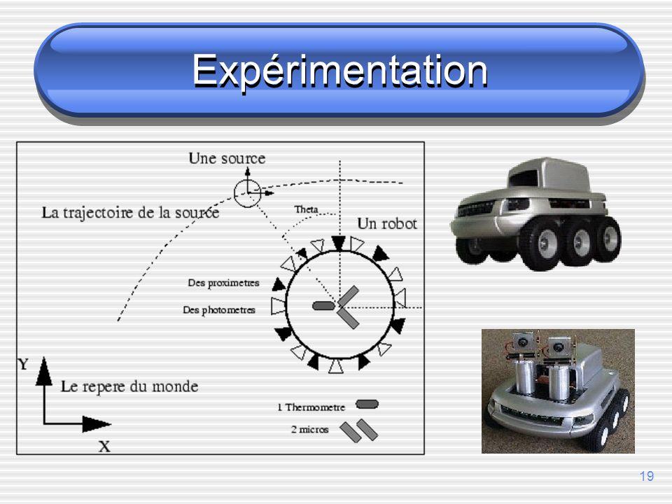 19 Expérimentation