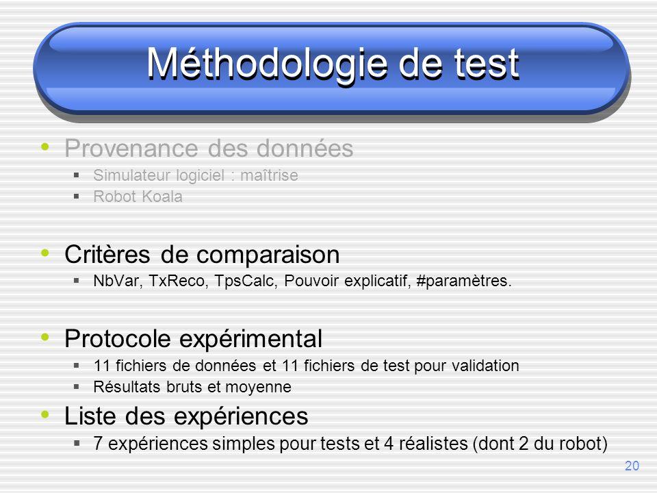 20 Méthodologie de test Provenance des données Simulateur logiciel : maîtrise Robot Koala Critères de comparaison NbVar, TxReco, TpsCalc, Pouvoir explicatif, #paramètres.