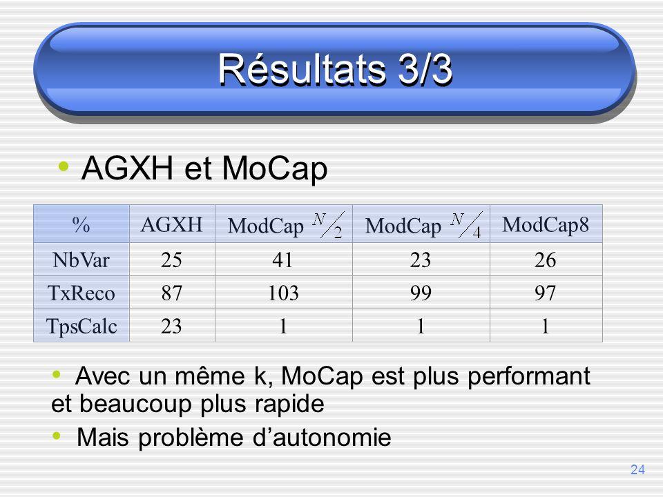 24 Résultats 3/3 AGXH et MoCap %AGXH ModCap ModCap8 NbVar25412326 TxReco871039997 TpsCalc23111 Avec un même k, MoCap est plus performant et beaucoup plus rapide Mais problème dautonomie