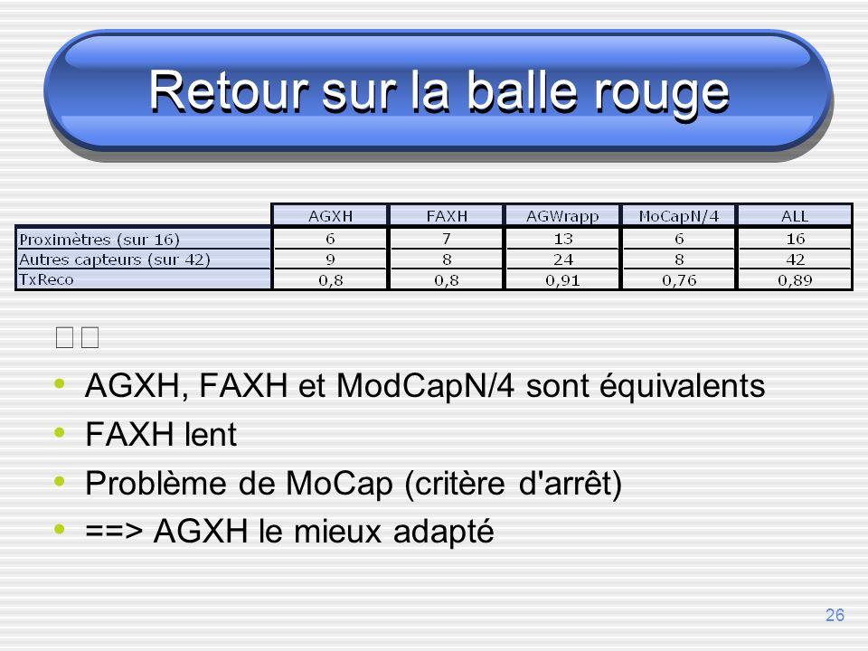 26 Retour sur la balle rouge AGXH, FAXH et ModCapN/4 sont équivalents FAXH lent Problème de MoCap (critère d arrêt) ==> AGXH le mieux adapté