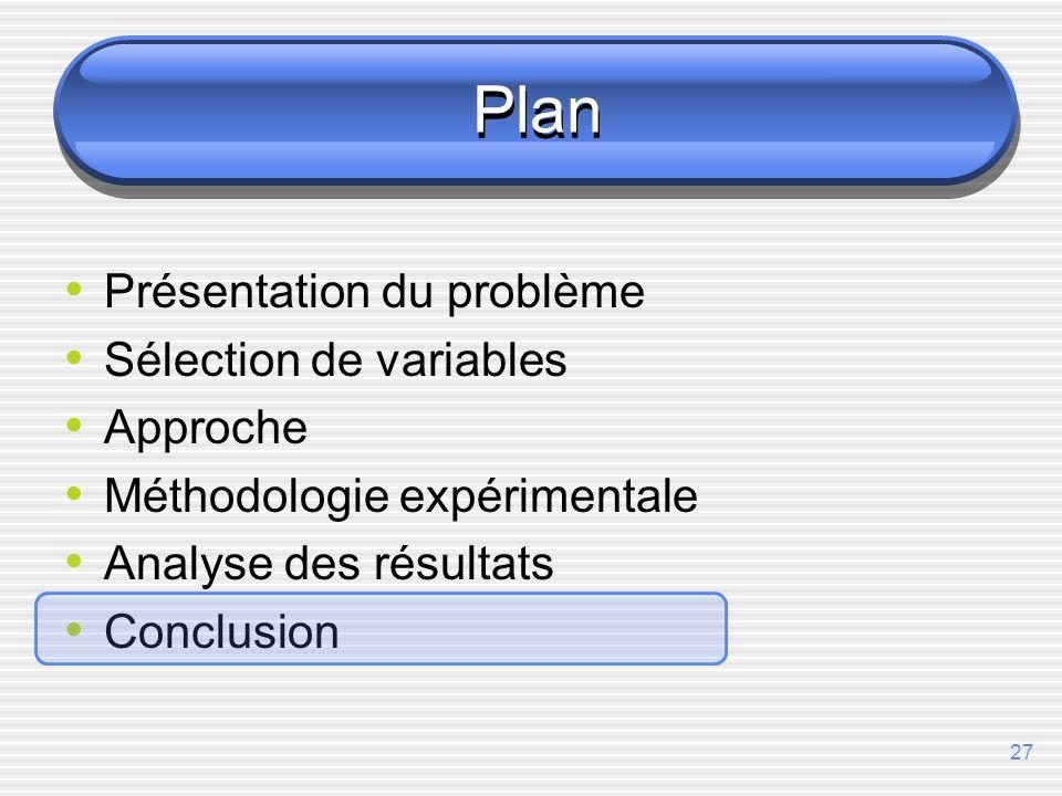 27 Plan Présentation du problème Sélection de variables Approche Méthodologie expérimentale Analyse des résultats Conclusion