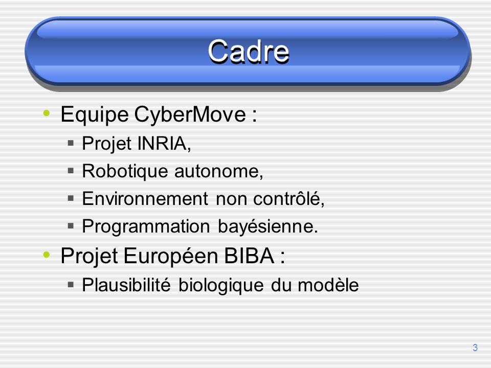 3 Cadre Equipe CyberMove : Projet INRIA, Robotique autonome, Environnement non contrôlé, Programmation bayésienne.