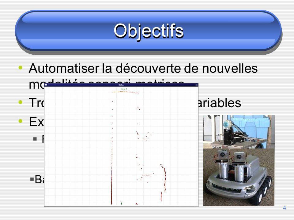 4 Objectifs Automatiser la découverte de nouvelles modalités sensori-motrices Trouver des relations entre variables Exemples Robot BIBA Laser ultrasons Balle Rouge Vision capteur de proximité